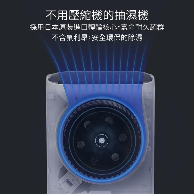 invitop X3轉輪式抽濕機 - 吸濕量7L/日